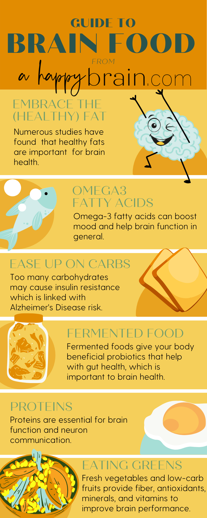 Food for Thought-Guide to Brain Food