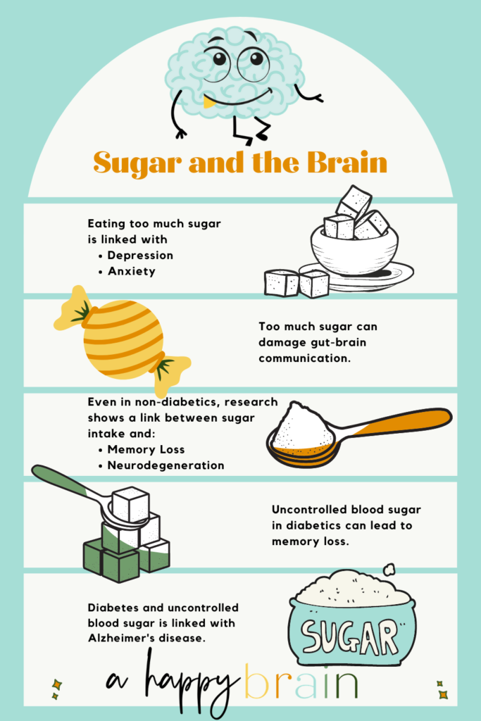 Infographic pin image summarizing information.