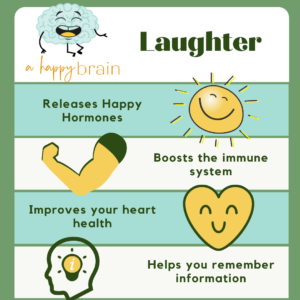 The Health Benefits of Laughter infographic summarizing article.